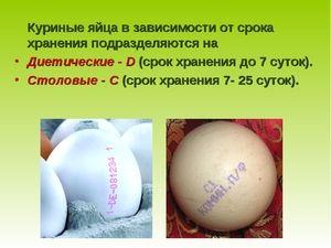 Jak ukládat kuřecí vejce