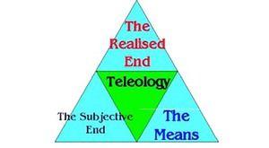 Domovní teleologie - co to je?